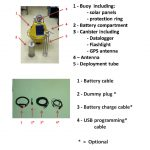Analite OMC-7006 turbidity long-term deployment data buoy pack