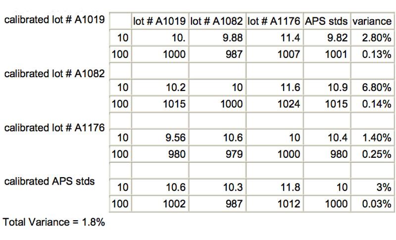 Turbidity-Meter-Calibration-Standards-Analite-nep-160