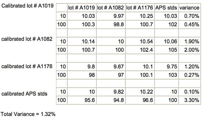 Turbidity-Meter-Calibration-Standards-Analite-nep-160-3